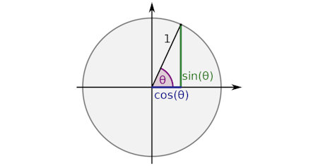 Illustration of Trigonometry