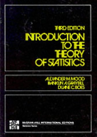 Large book cover: Introduction to the Theory of Statistics