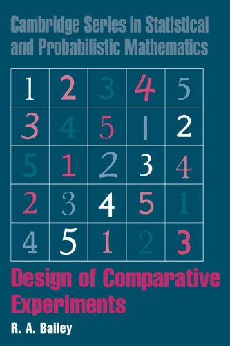 Large book cover: Design of Comparative Experiments